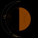 Orbital Industries